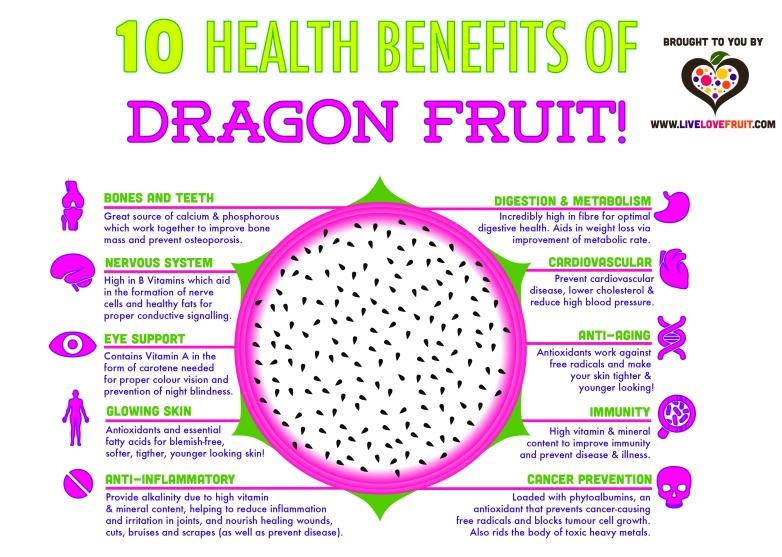 dragonfruit-01